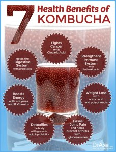 Vibrant Life Oklahoma - 7-Benefits-of-Kombucha